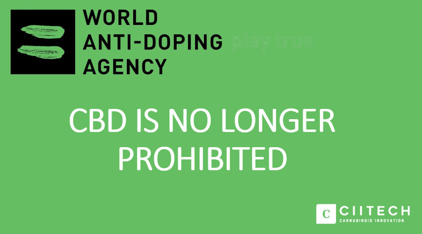 CBD is no longer prohibited from sport