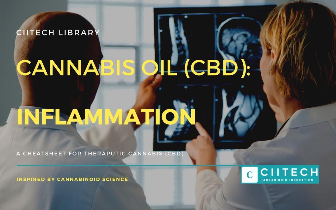 CBD Cheat-sheet: Cannabis and Inflammation