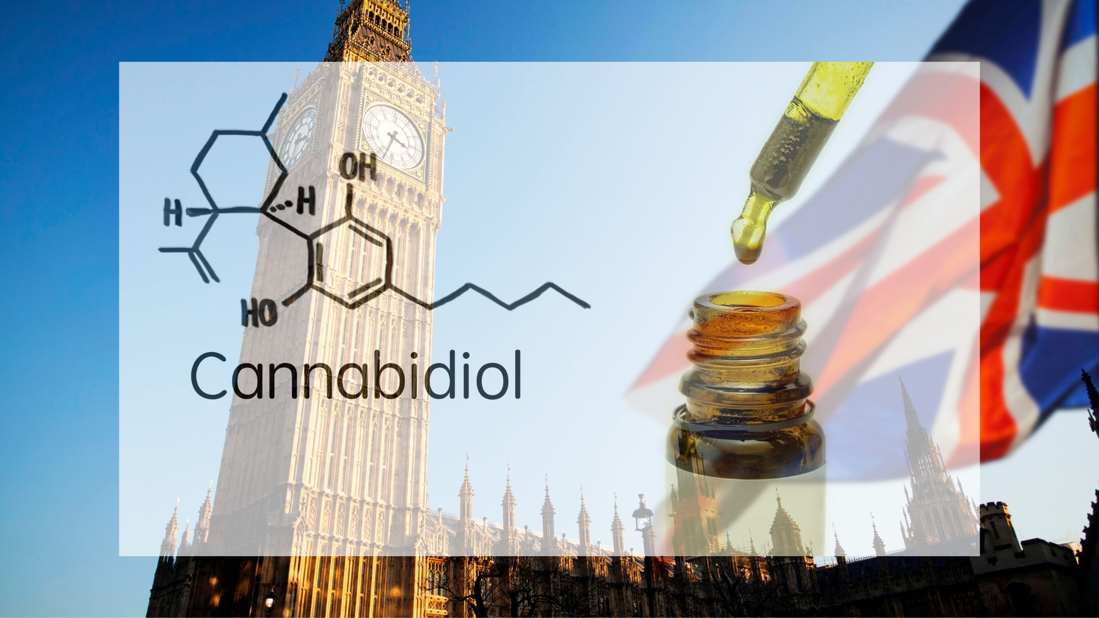 Why Buy CBD from the UK?