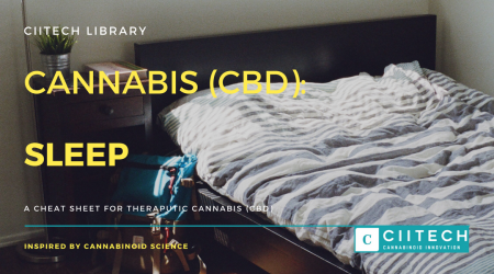 Cannabis Cheat sheet Sleep CBD Cannabis Oil UK