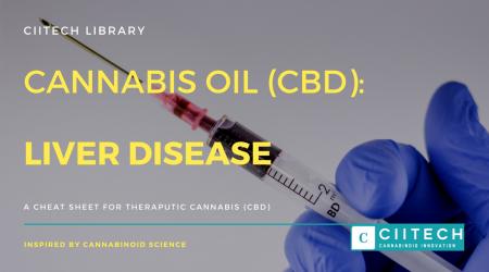 Cannabis Cheatsheet Liver Disease CBD Cannabis Oil UK