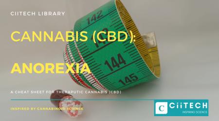 Cannabis Cheat sheet ANOREXIA CBD Cannabis Oil UK